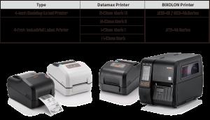 Datamax Comparison